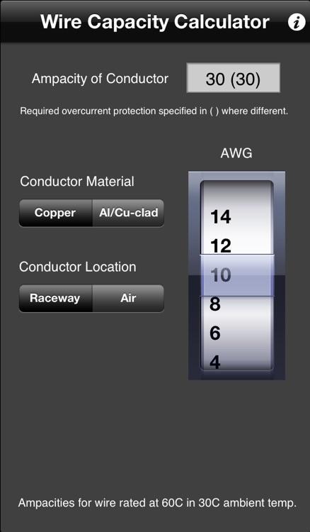 Wire Current Calculator