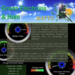 Green Electrons and Ham System Status