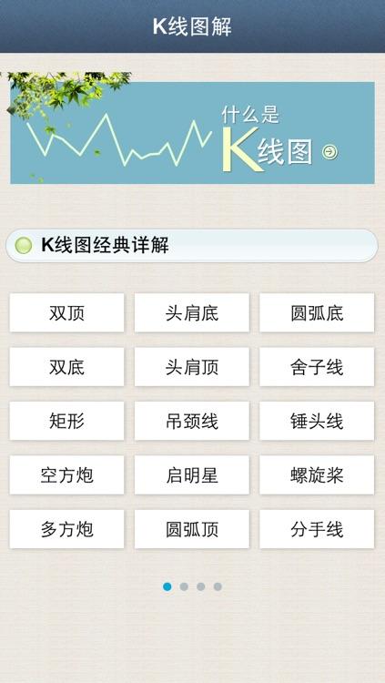 K线图解 screenshot-1