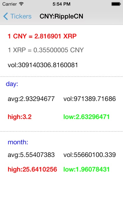 XRP Ticker screenshot-2