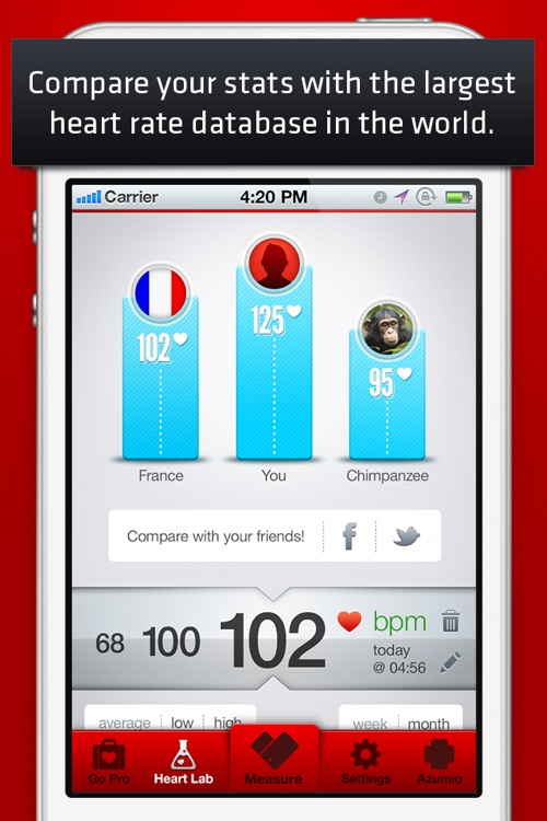 Cardio Buddy - Touchless Camera Heart Rate Monitor by Azumio screenshot-1