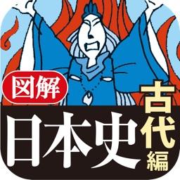 図解 日本史 古代編