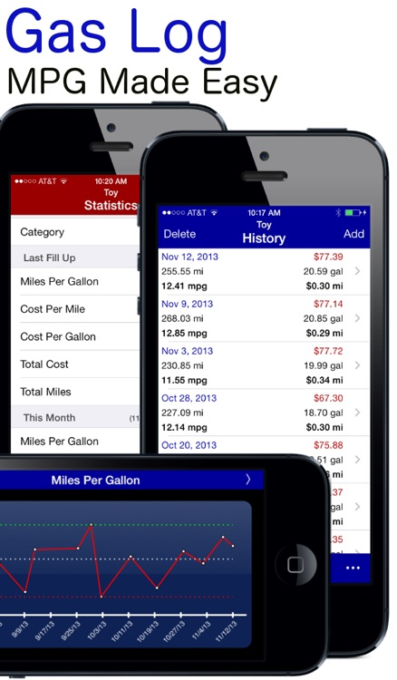 Gas Log (Lite) - MPG Fuel Calculator screenshot-0