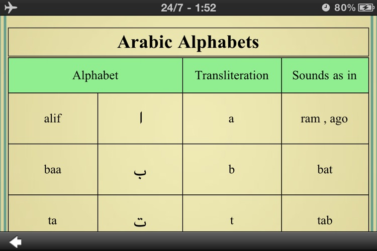 Learn to read Quran : Arabic to English Transliteration screenshot-3