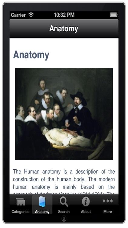 Anatomic Variation