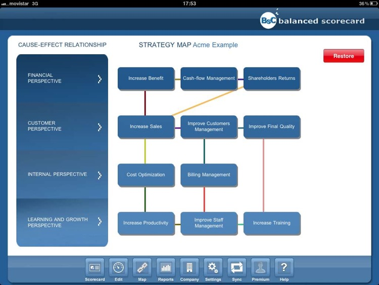 Balanced Scorecard screenshot-1