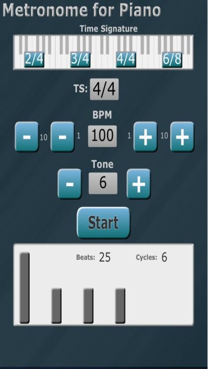 Metronome for piano