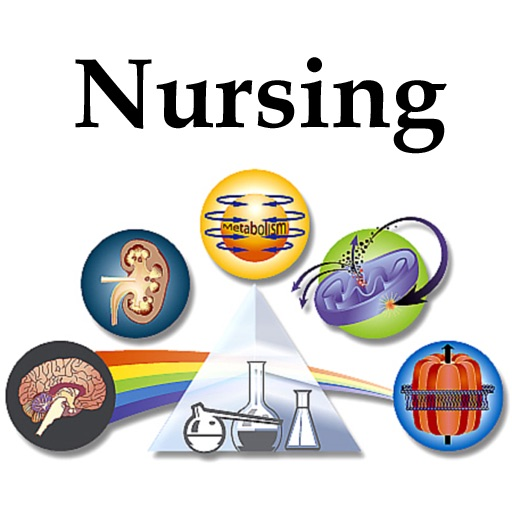 Nursing Pharmacology icon