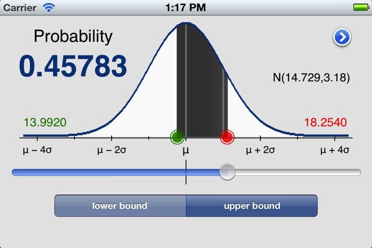 BellCurve: Normal Distribution Calculator (FREE)