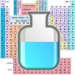 Periodic Table App