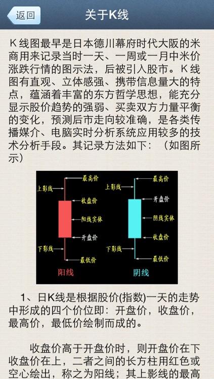 K线图解 screenshot-2