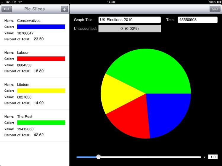ThePie for iPad