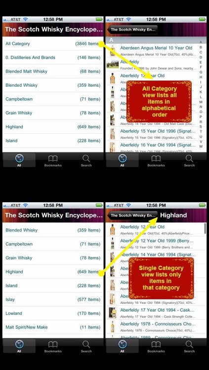 The Scotch Whisky Encyclopedia