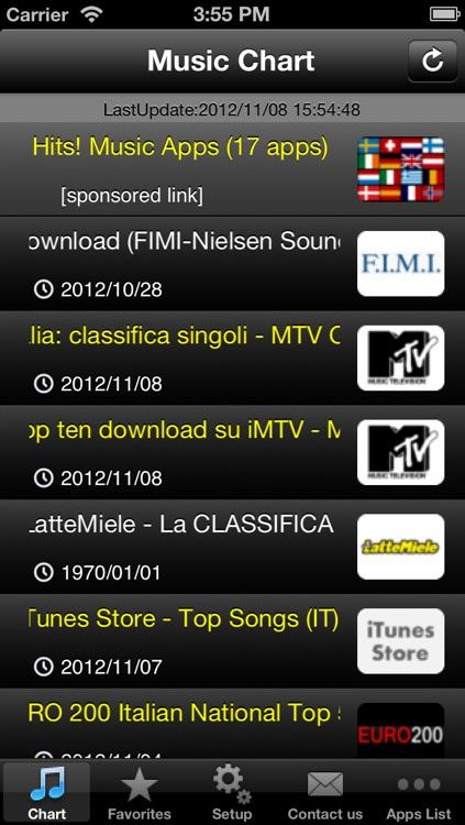 Italian Hits! (Free) - Get The Newest Italian music charts!