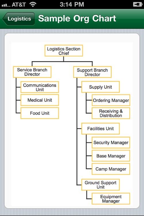 NIMS ICS Guide screenshot-4