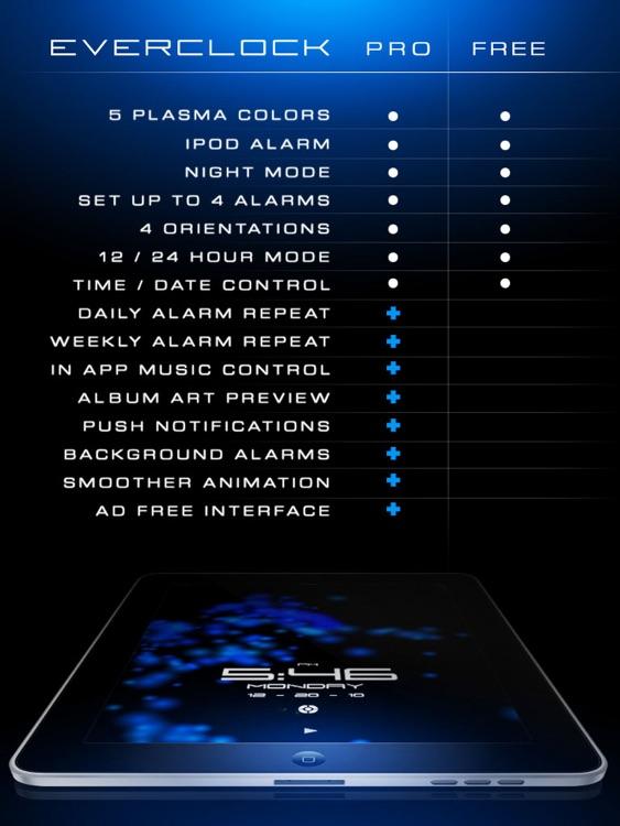 Everclock HD :: Alarm Clock screenshot-3