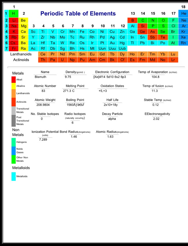 The periodic table of elements hd pro on the app store urtaz Gallery