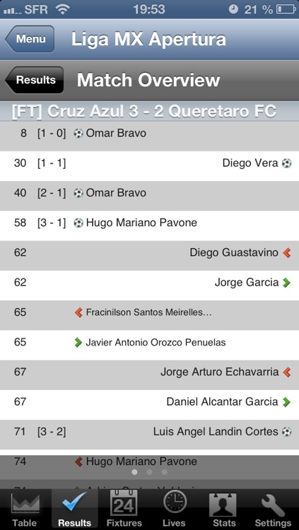 Football Primera División - Liga de Ascenso - Apertura - Clausura [Mexico] screenshot-3