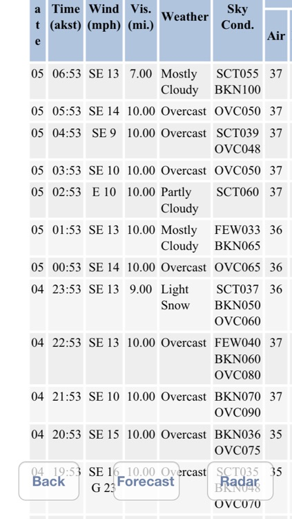 AKAvCAMsLt-  Alaska Aviation Web CAMs Light for FAA Weather WebCams