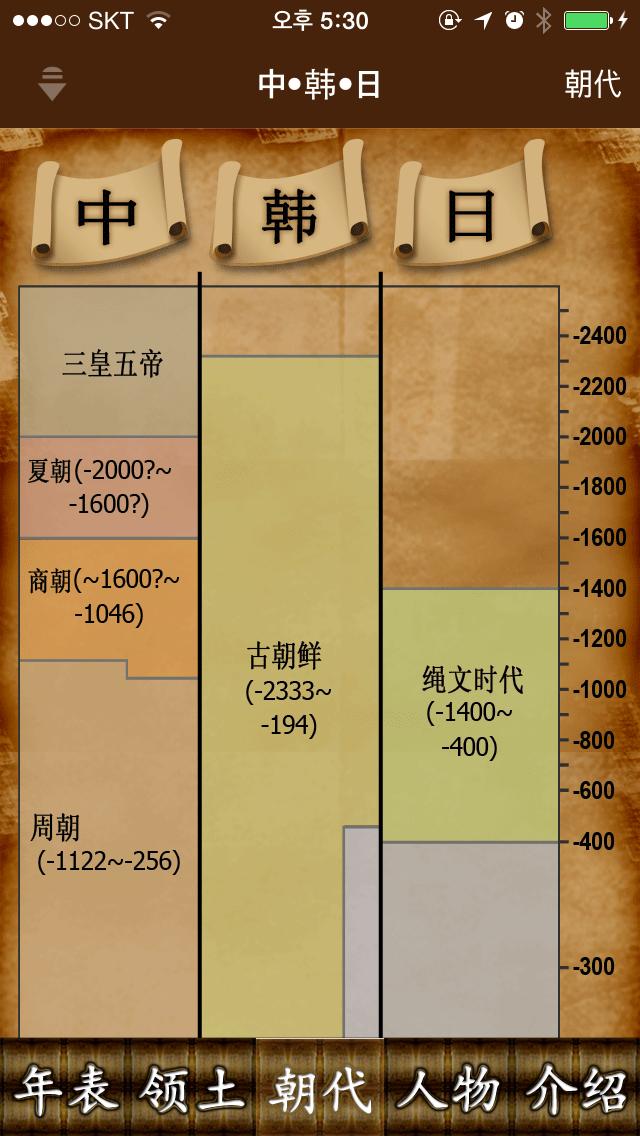 中国史年表(Free)のおすすめ画像2