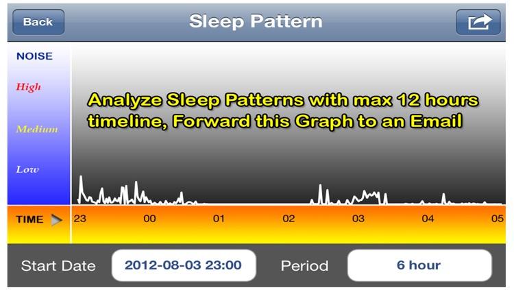 uBabyMonitor with Sleep Patterns screenshot-4
