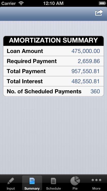 Amortization screenshot-1