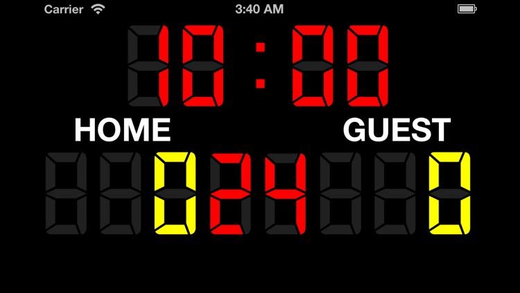 Basketball Scoreboard.