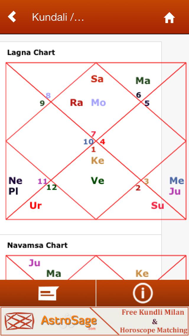 Kundali Predictions screenshot one