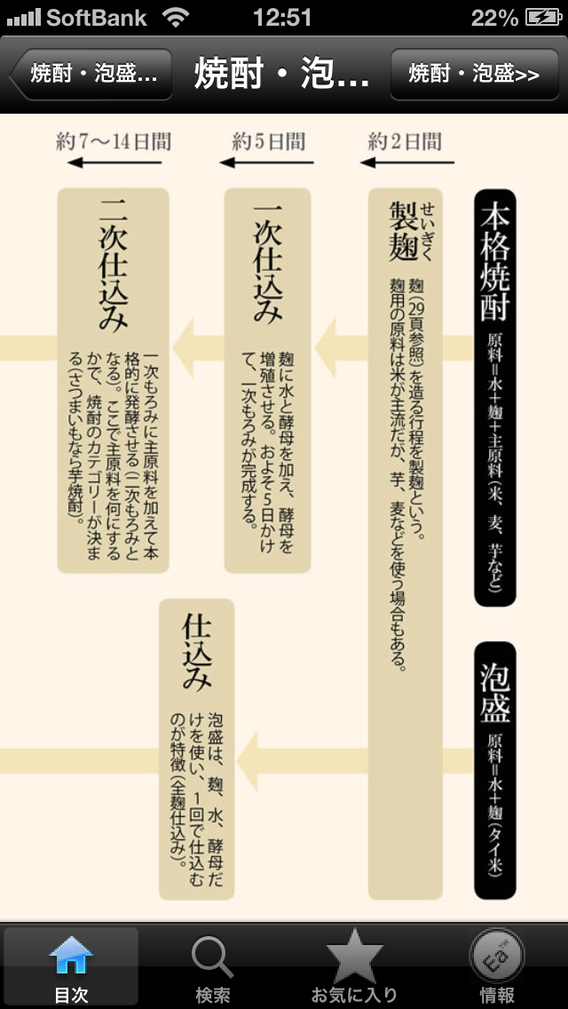 焼酎手帳 ScreenShot4