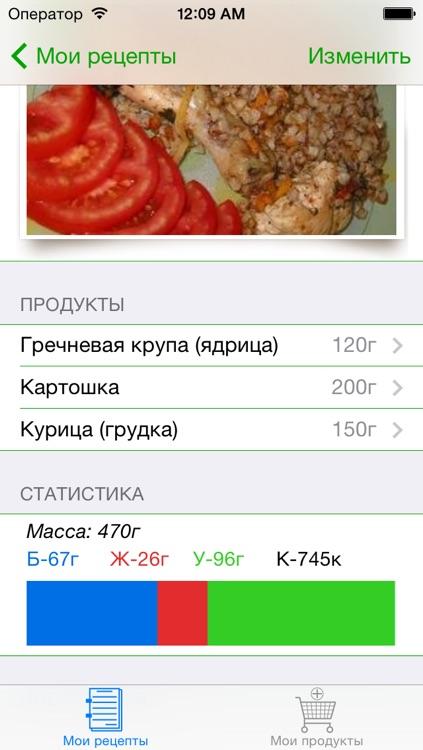 Калькулятор рецептов