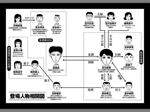 モリのアサガオ7 by 郷田マモラ ...
