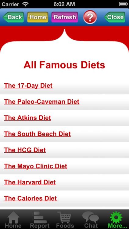 Diet Coach for 17 Day Diet screenshot-4