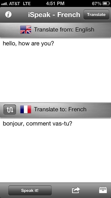 iSpeak French