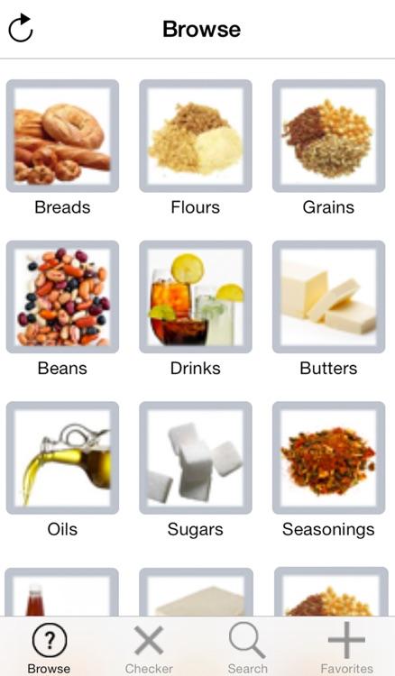 Mediterranean Diet Food Checker