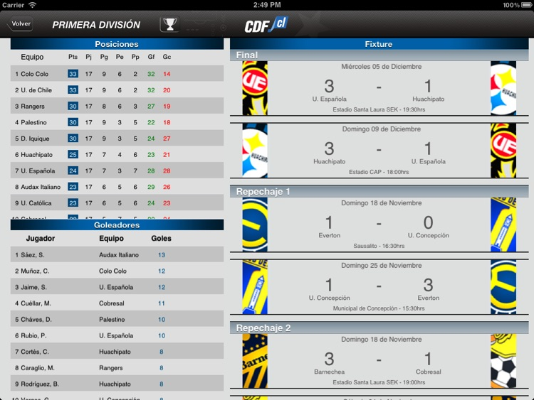 CDF Chile para iPad screenshot-2