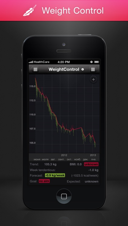 Healthcare - tracks your weight using a trend line
