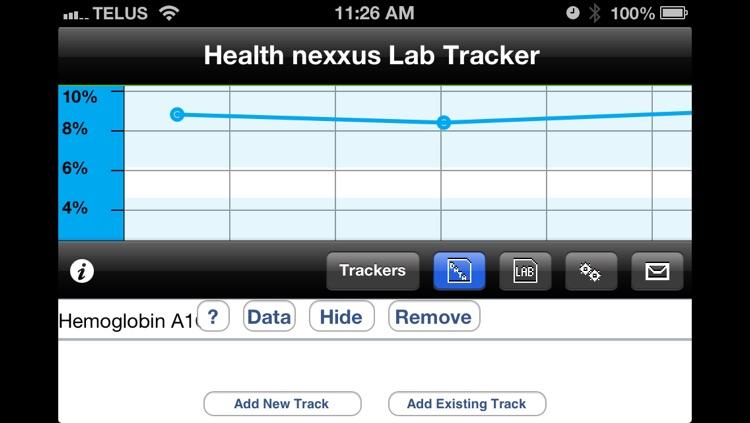 Lab Tracker by Health nexxus