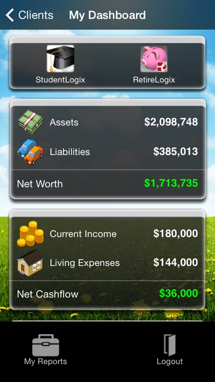 S&D Capital Financial Advisors screenshot-3