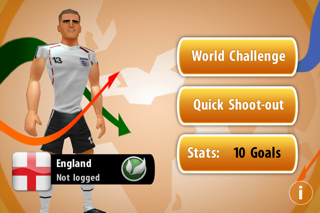 Penalty Championship