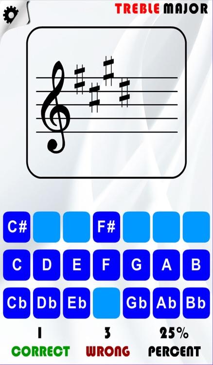 Note and Key Signature Trainer (Treble,Bass,Alto,Tenor)