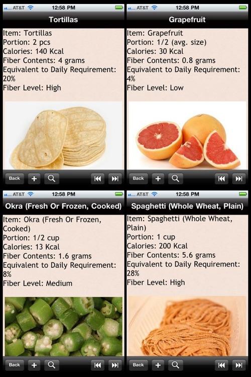 High Fiber Food List