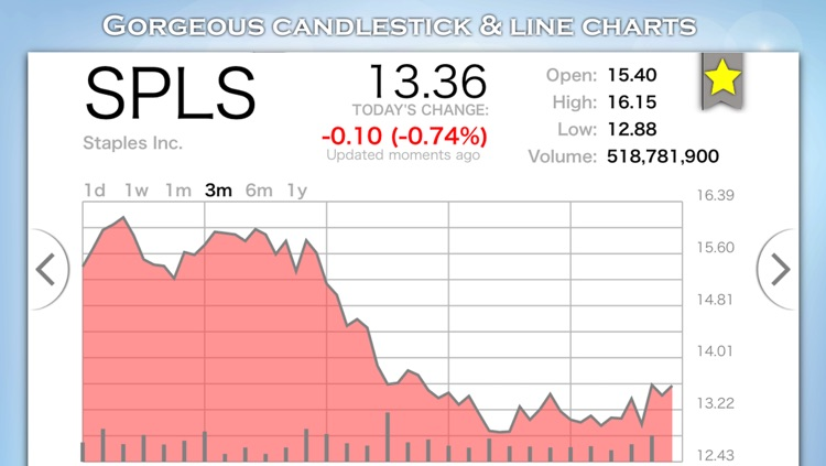 StockWiz - Real Time Stocks & Charts screenshot-3