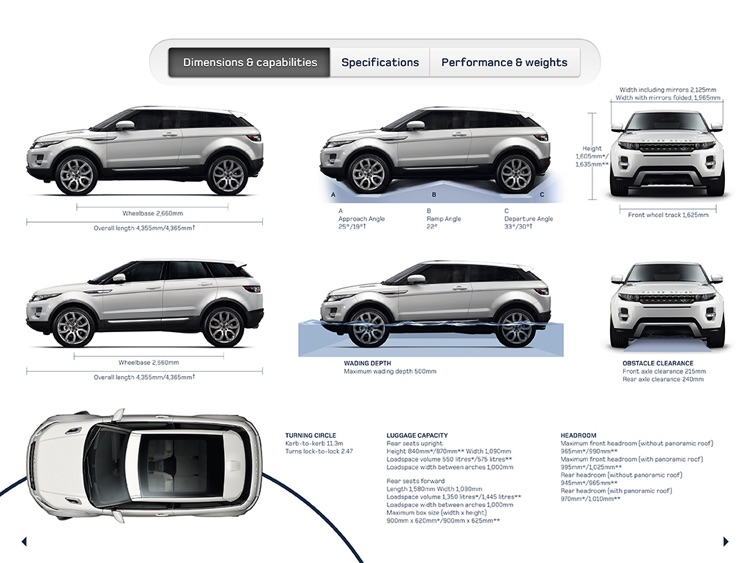 range rover evoque 2013  usa  by land rover