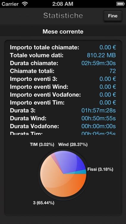 Credito per Tre - Soglie in WiFi e 3G screenshot-4