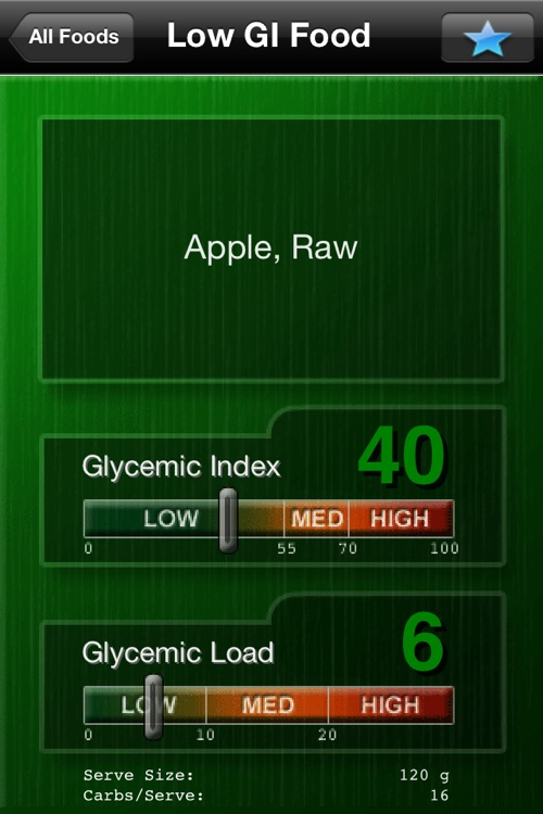 A Low GI Diet - Glycemic Index Search