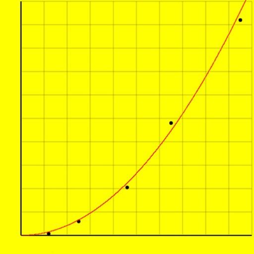 GraphModeling
