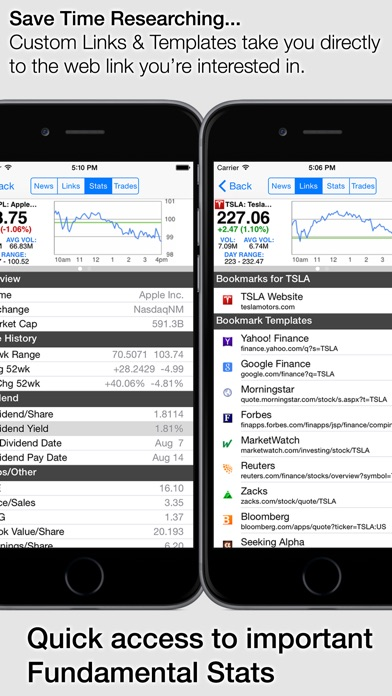 StockSpy - Stock Market Investor News & Charts Screenshot 3
