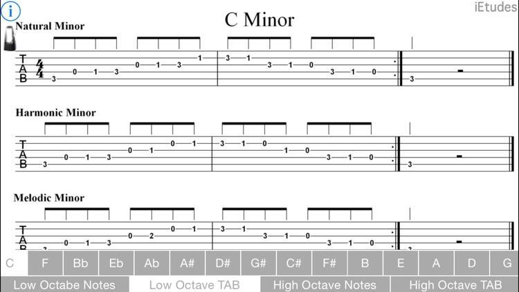 Minor Scales Guitar