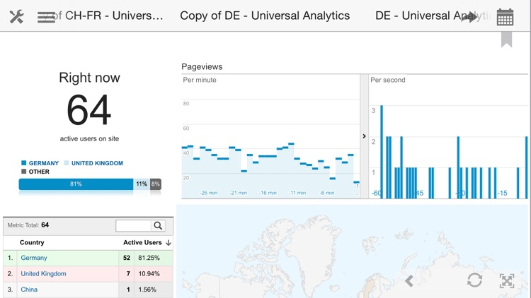 Analytics for iPad - Google Analytics made easy