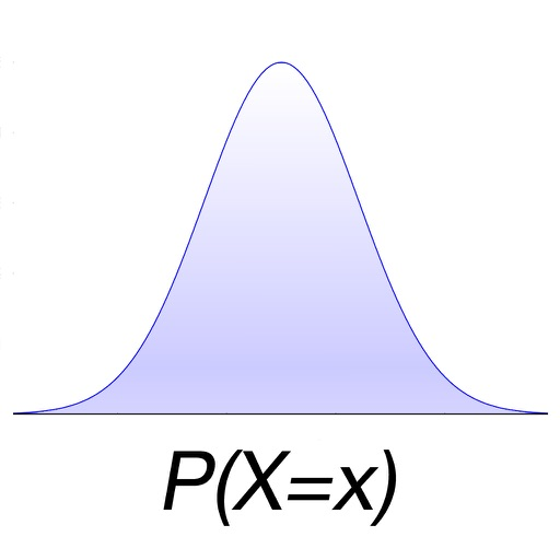 Probability Distributions Calculator